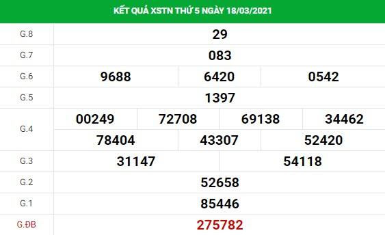 Soi cầu dự đoán XS Tây Ninh Vip ngày 25/03/2021