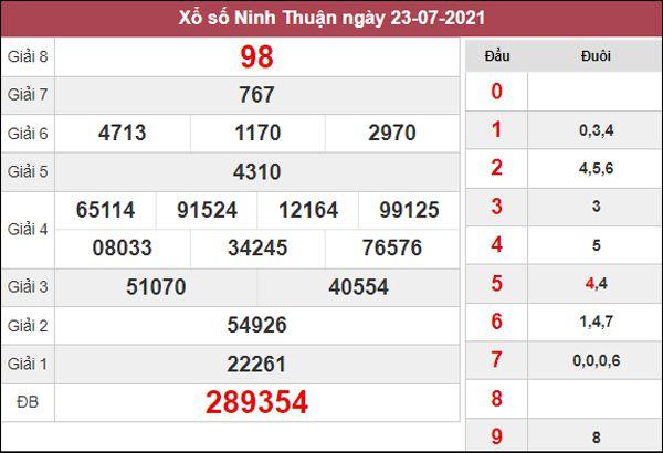 Nhận định KQXS Ninh Thuận 30/7/2021 chốt SXNT thứ 6
