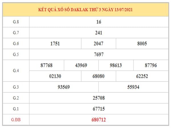 Nhận định KQXSDLK ngày 20/7/2021 dựa trên kết quả kì trước