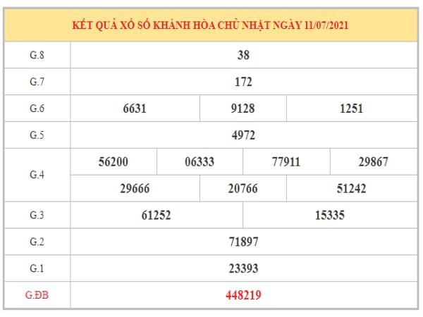 Nhận định KQXSKH ngày 14/7/2021 dựa trên kết quả kì trước