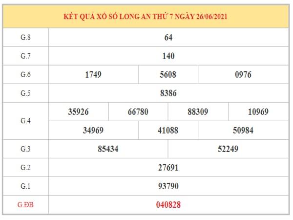 Phân tích KQXSLA ngày 3/7/2021 dựa trên kết quả kì trước