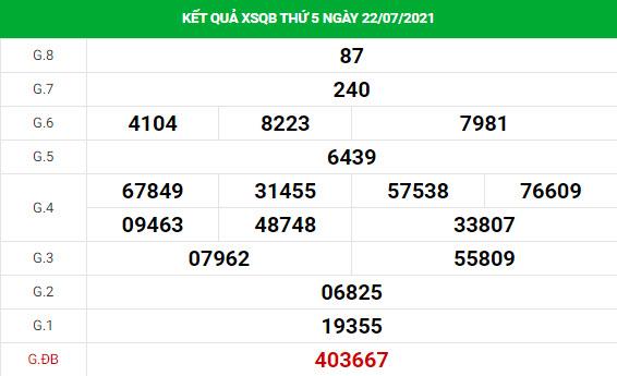 Soi cầu dự đoán xổ số Quảng Bình 29/7/2021 chính xác