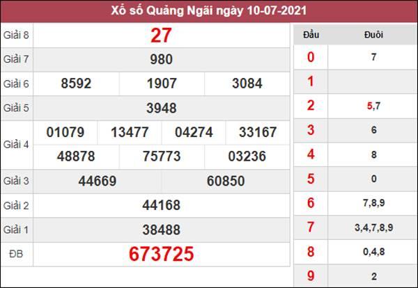 Thống kê XSQNG 17/7/2021 chốt loto gan số đẹp thứ 7