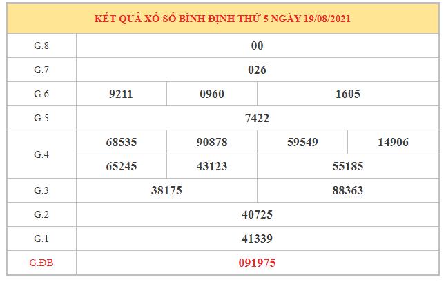 Nhận định KQXSBDI ngày 26/8/2021 dựa trên kết quả kì trước