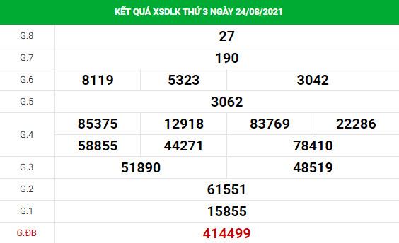 Soi cầu dự đoán xổ số Daklak 31/8/2021 chính xác