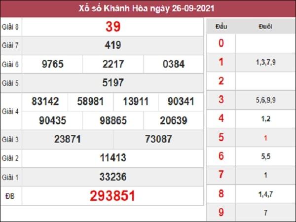 Nhận định XSKH 29-09-2021