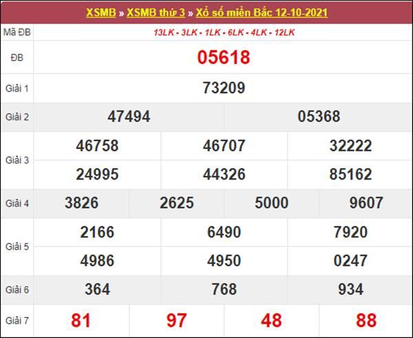 Nhận định SXMB 13/10/2021 chốt số tỷ lệ trúng cao kì này